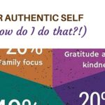be your authenticself blog post your time to grow
